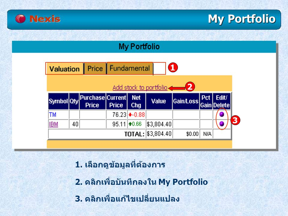 My Portfolio 1 2 3 1. เลือกดูข้อมูลที่ต้องการ