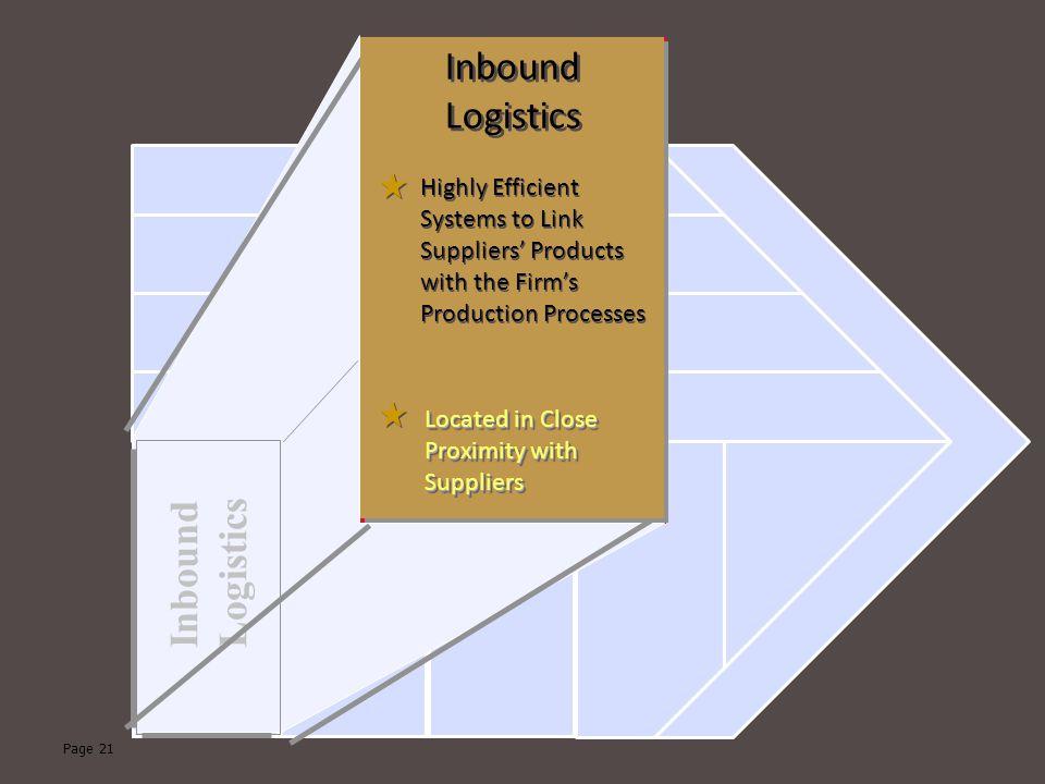 Inbound Logistics Inbound Logistics