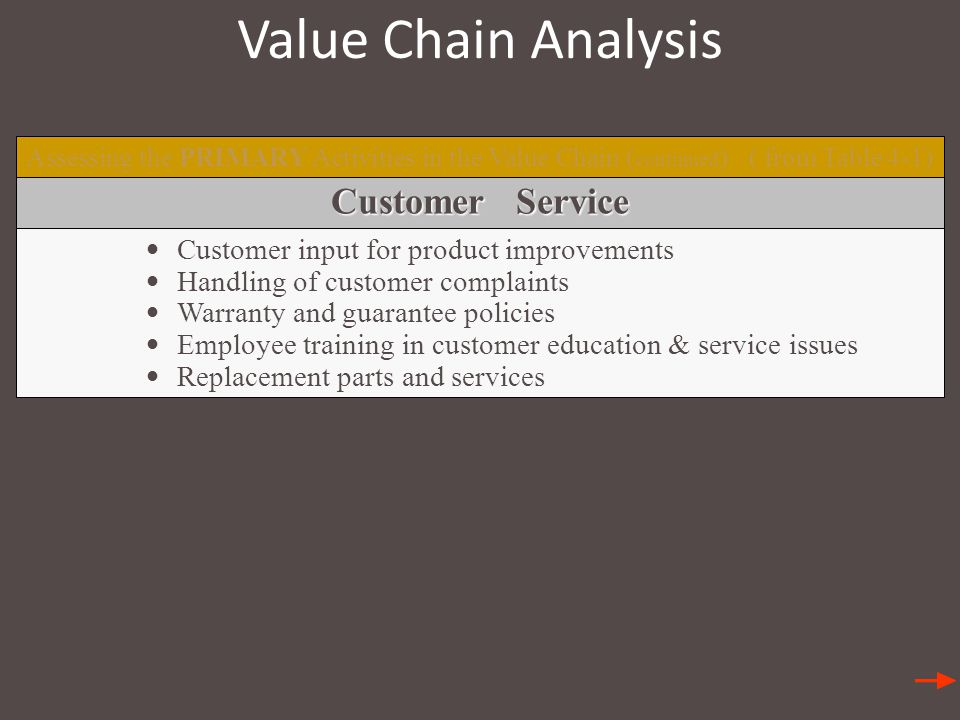 Value Chain Analysis Customer Service •