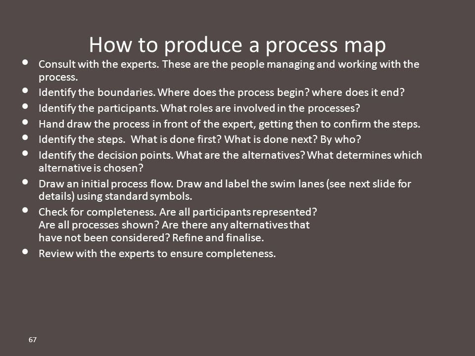 How to produce a process map