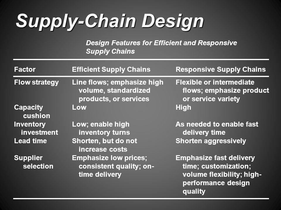Supply-Chain Design Design Features for Efficient and Responsive Supply Chains. Factor Efficient Supply Chains Responsive Supply Chains.