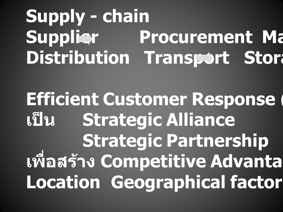 Supply - chain Supplier Procurement Manufacture. Distribution Transport Storage Customer.