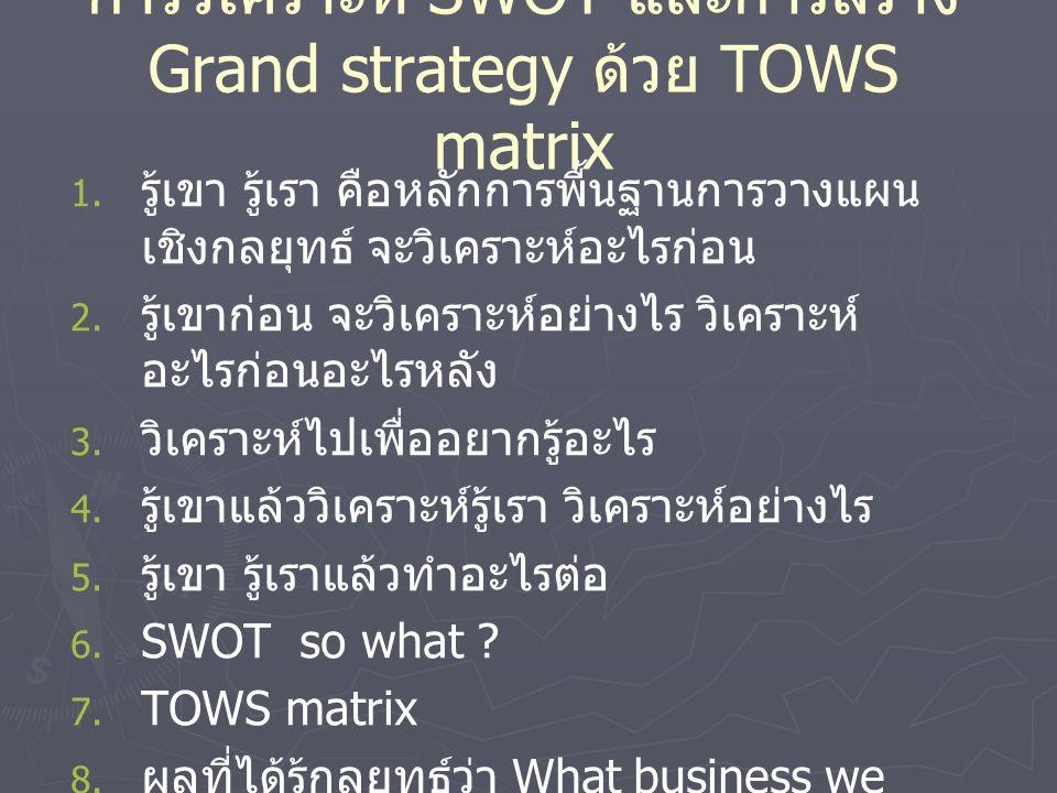 การวิเคราะห์ SWOT และการสร้าง Grand strategy ด้วย TOWS matrix