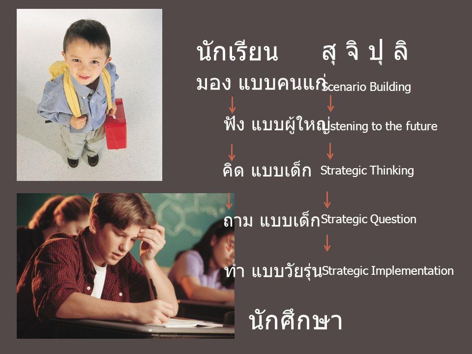 นักเรียน สุ จิ ปุ ลิ นักศึกษา มอง แบบคนแก่ ฟัง แบบผู้ใหญ่ คิด แบบเด็ก