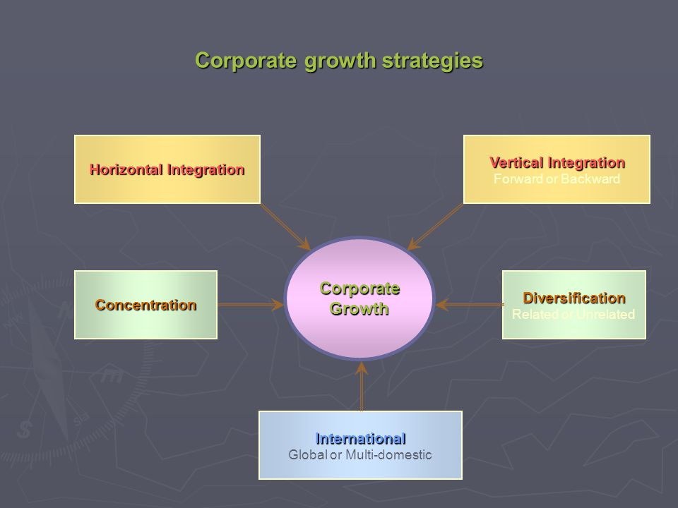 Corporate growth strategies