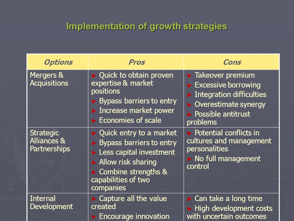 Implementation of growth strategies