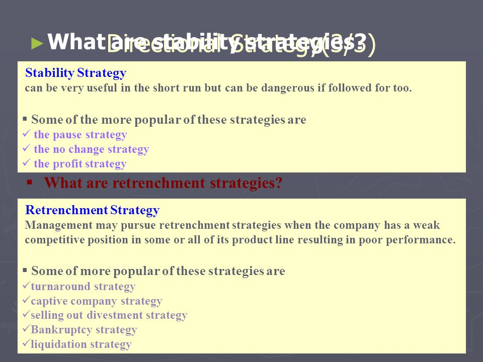 Directional Strategy(3/3)