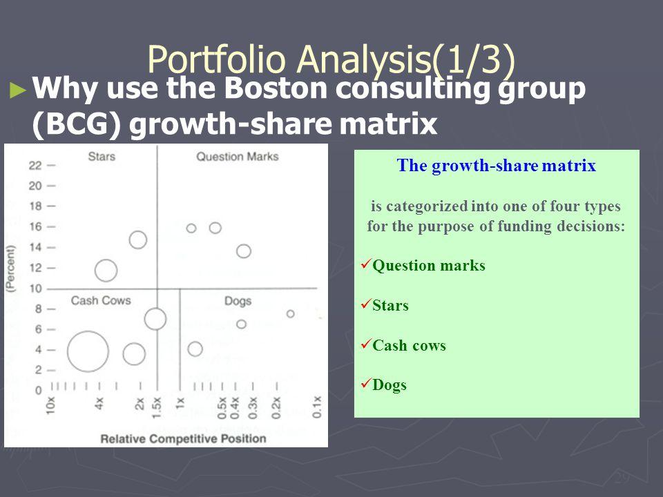 Portfolio Analysis(1/3)