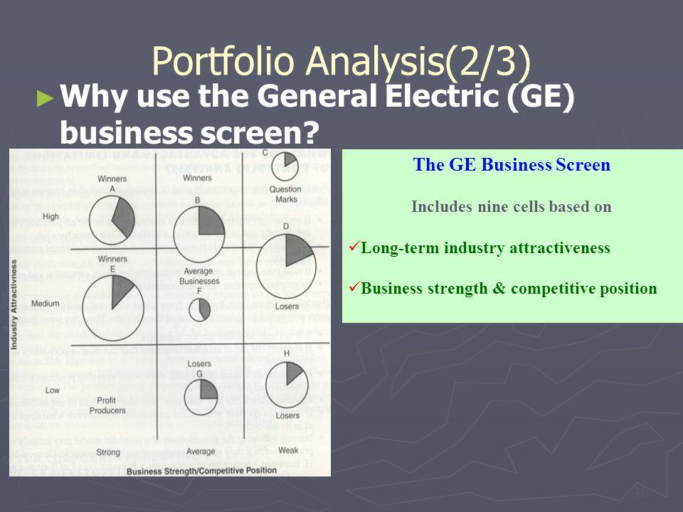 Portfolio Analysis(2/3)