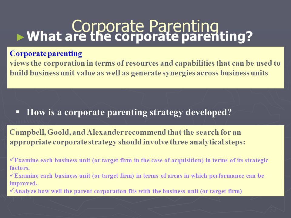 Corporate Parenting What are the corporate parenting