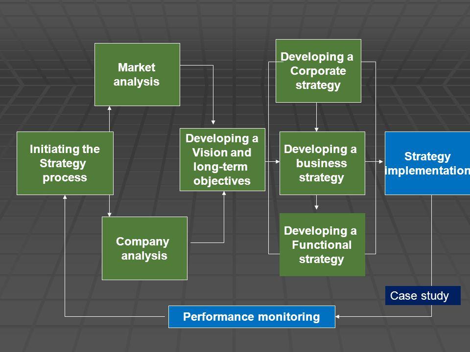 Performance monitoring