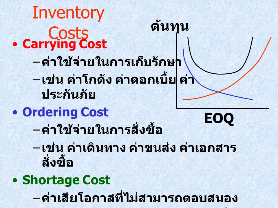 Inventory Costs ต้นทุน EOQ ปริมาณ Carrying Cost