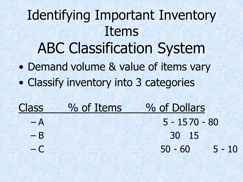 Identifying Important Inventory Items ABC Classification System
