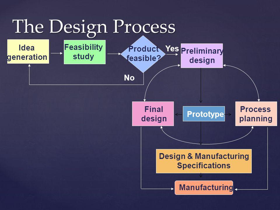 Design & Manufacturing