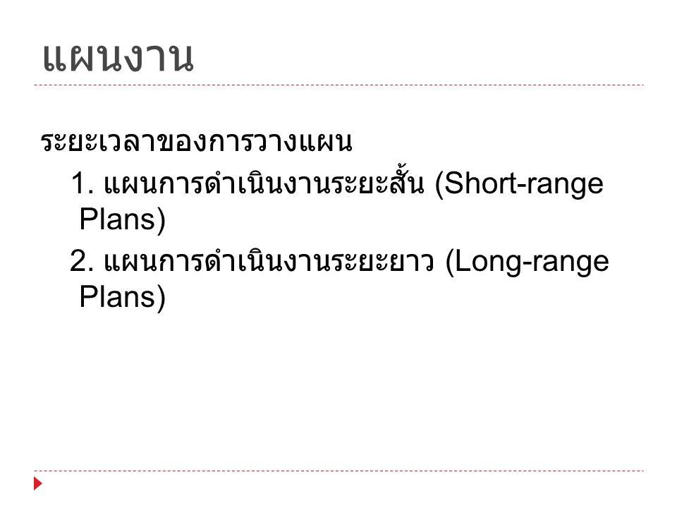 แผนงาน ระยะเวลาของการวางแผน 1. แผนการดำเนินงานระยะสั้น (Short-range Plans) 2.