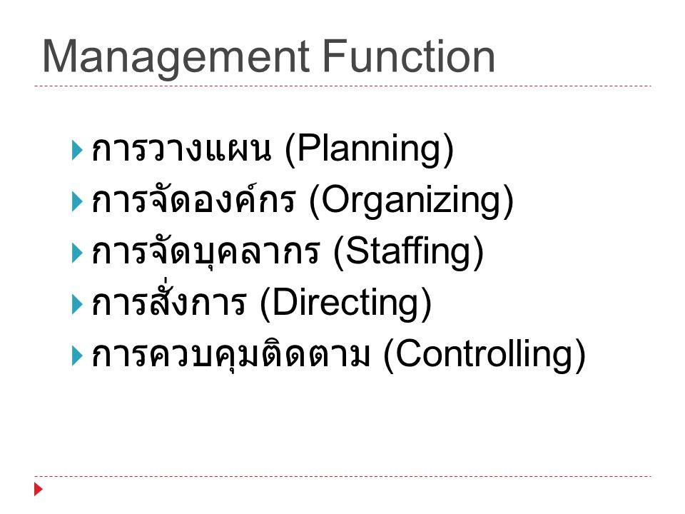 Management Function การวางแผน (Planning) การจัดองค์กร (Organizing)