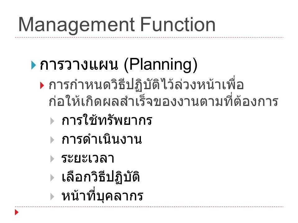 Management Function การวางแผน (Planning)
