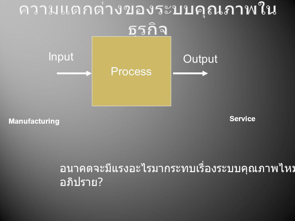 ความแตกต่างของระบบคุณภาพในธุรกิจ