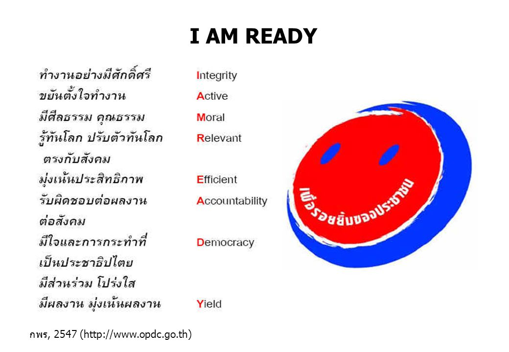 I AM READY กพร, 2547 (http://www.opdc.go.th)