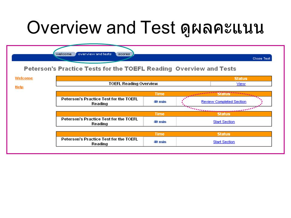 Overview and Test ดูผลคะแนน