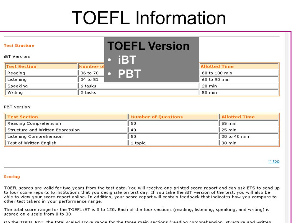 TOEFL Information TOEFL Version iBT PBT