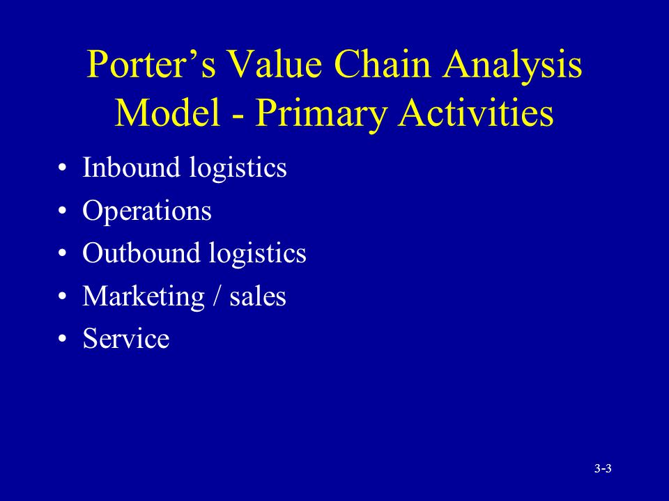 Porter's Value Chain Analysis Model - Primary Activities