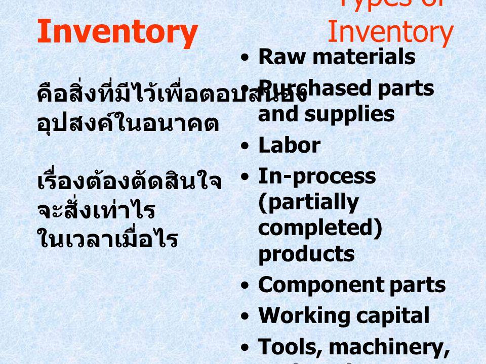Inventory Types of Inventory คือสิ่งที่มีไว้เพื่อตอบสนอง