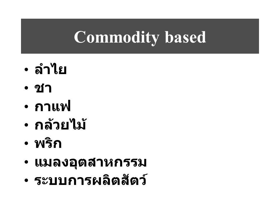 Commodity based ลำไย ชา กาแฟ กล้วยไม้ พริก แมลงอุตสาหกรรม