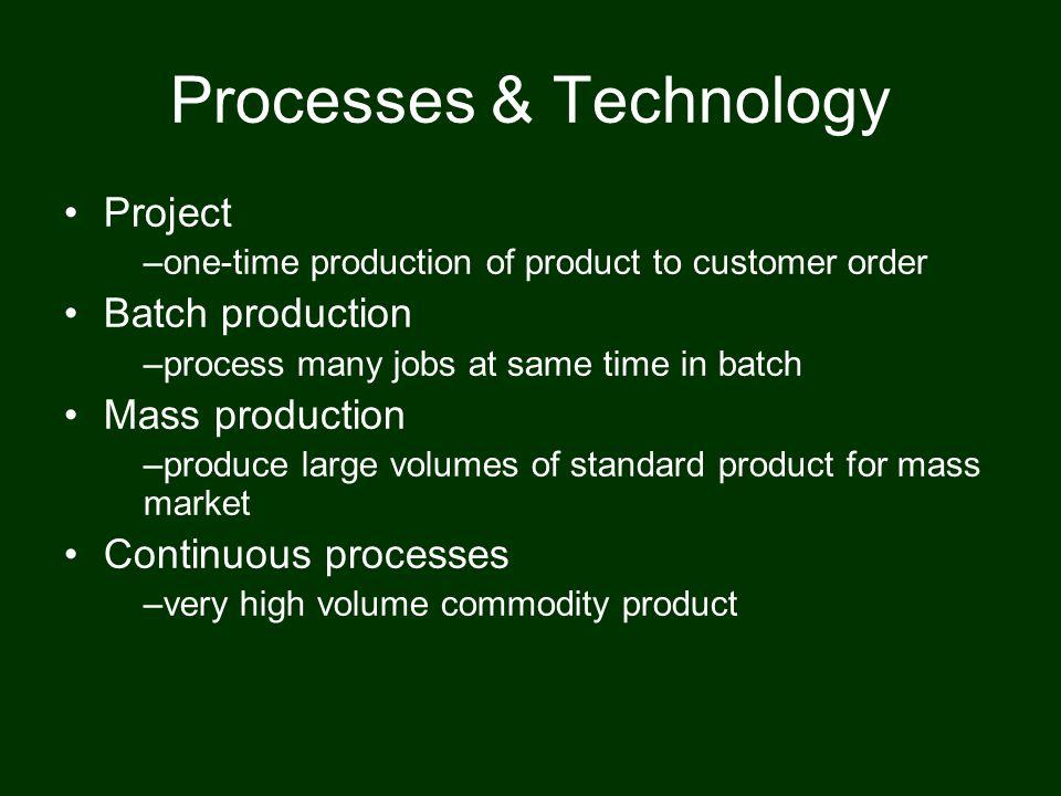 Processes & Technology