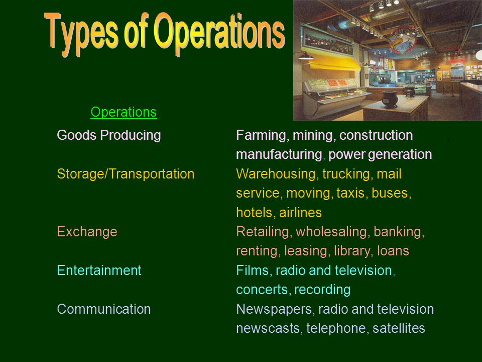 Types of Operations Operations Examples Goods Producing