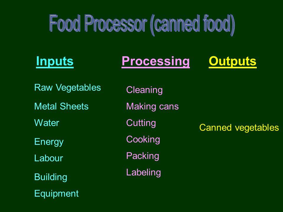 Food Processor (canned food)
