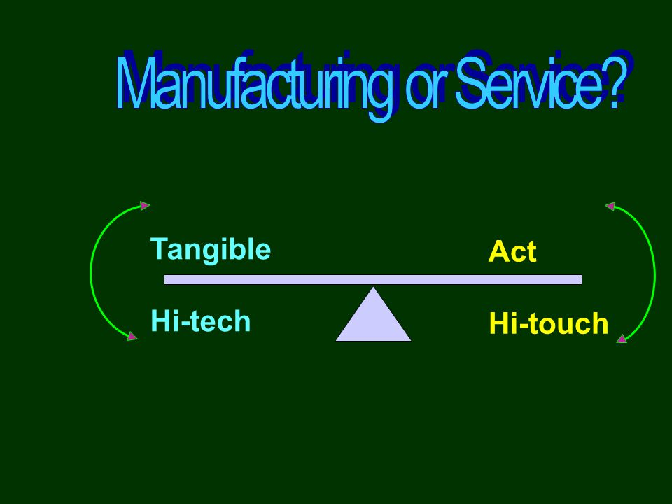 Manufacturing or Service