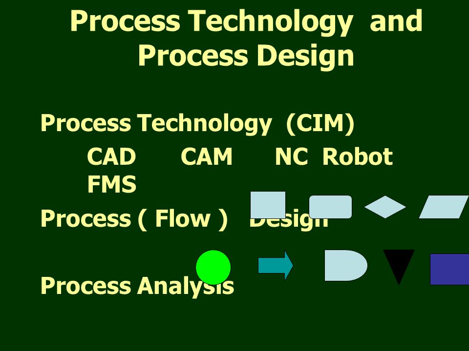 Process Technology and Process Design