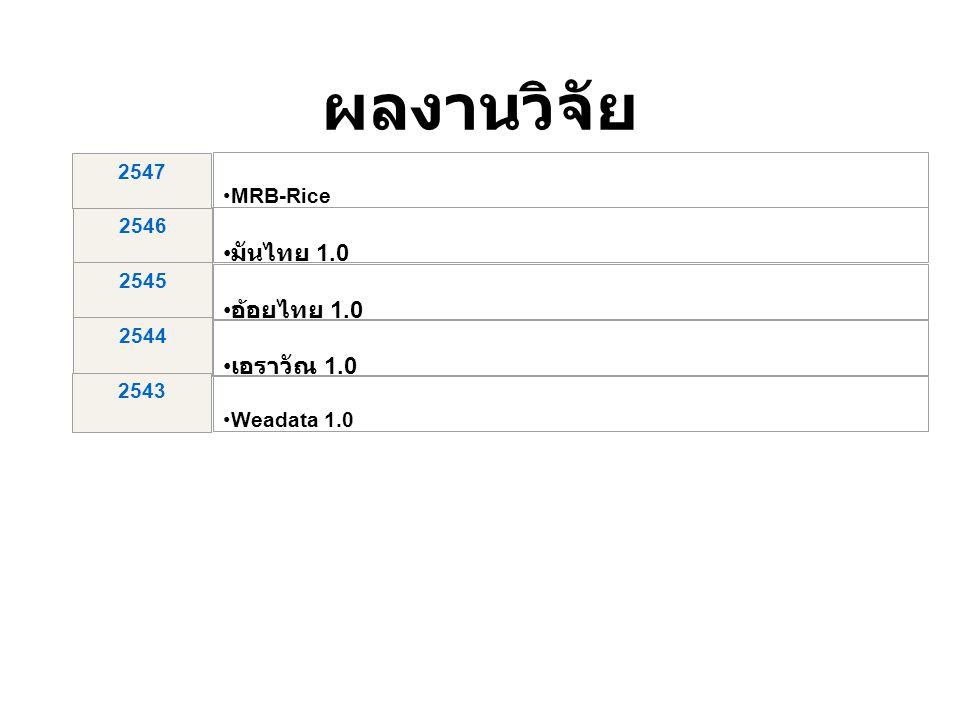 ผลงานวิจัย มันไทย 1.0 อ้อยไทย 1.0 เอราวัณ 1.0 2547 MRB-Rice 2546 2545