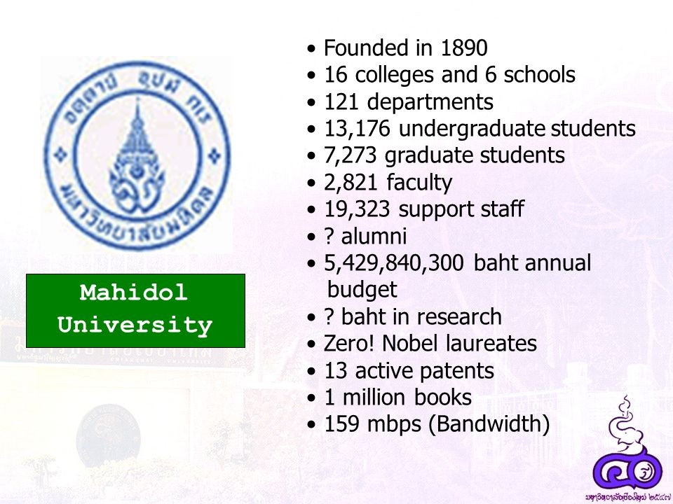Mahidol University Founded in 1890 16 colleges and 6 schools