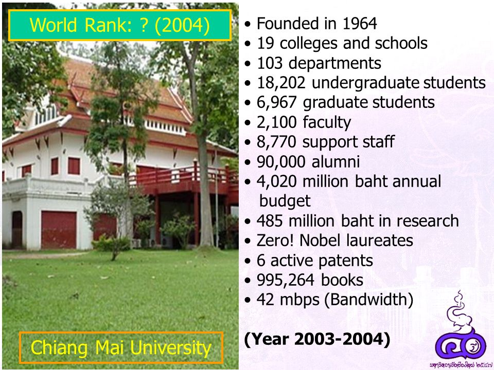 World Rank: (2004) Chiang Mai University Founded in 1964