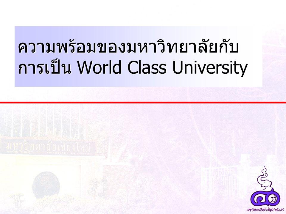 ความพร้อมของมหาวิทยาลัยกับการเป็น World Class University