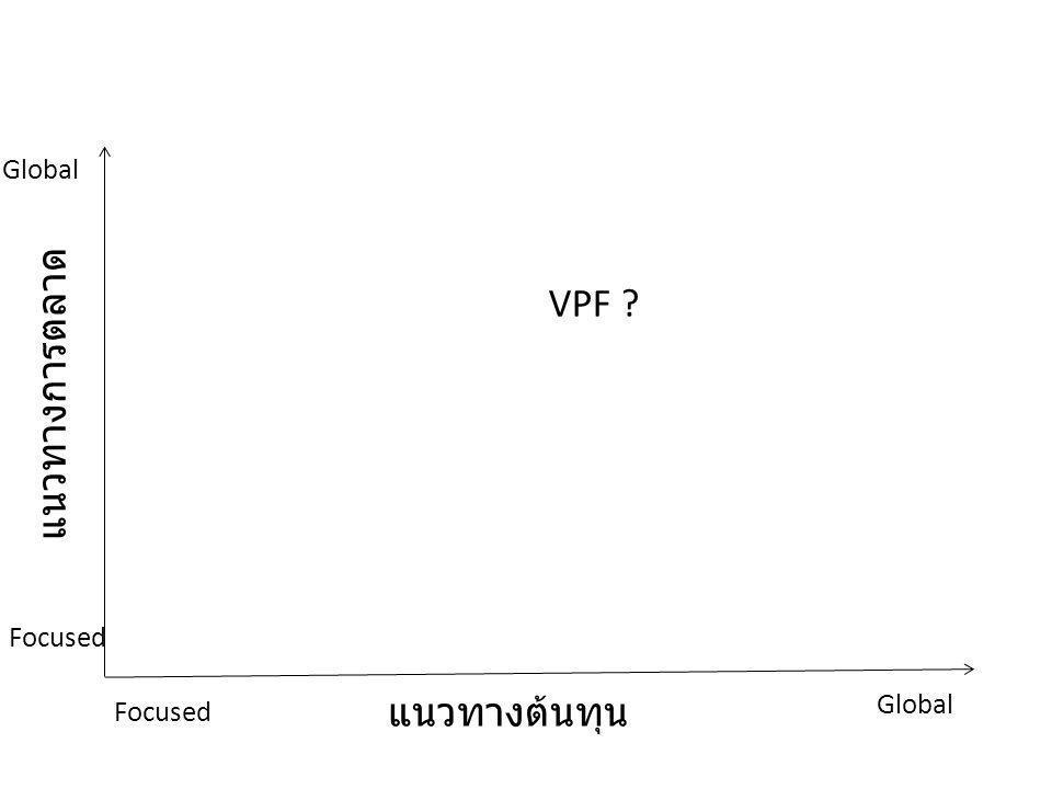 Global VPF แนวทางการตลาด Focused แนวทางต้นทุน Global Focused