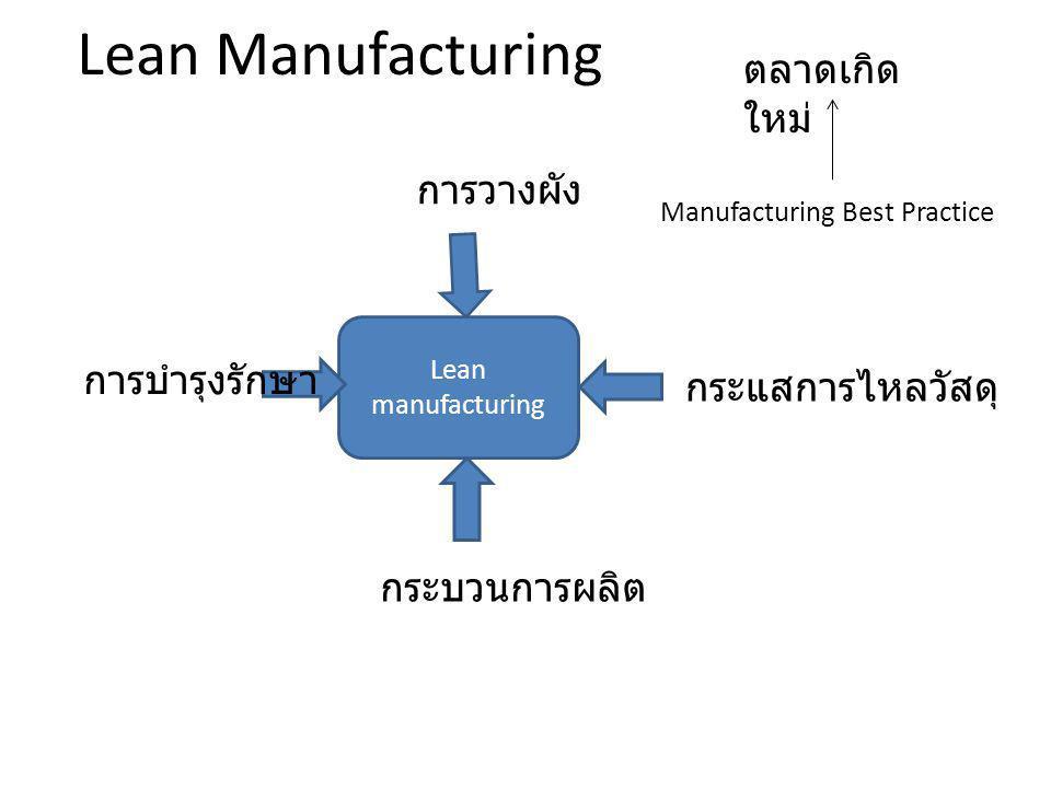 Lean Manufacturing ตลาดเกิดใหม่ การวางผัง การบำรุงรักษา