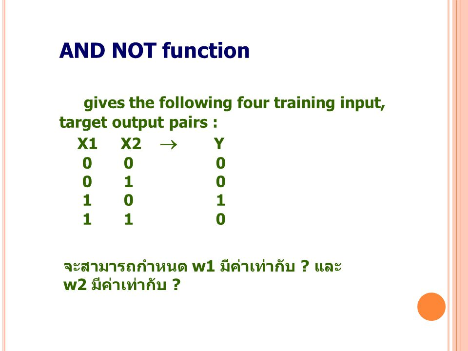 gives the following four training input, target output pairs :