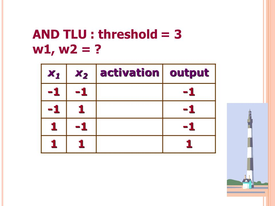 AND TLU : threshold = 3 w1, w2 = x1 x2 activation output -1 1