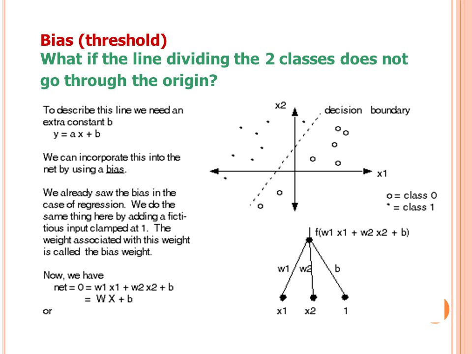Bias (threshold) What if the line dividing the 2 classes does not.
