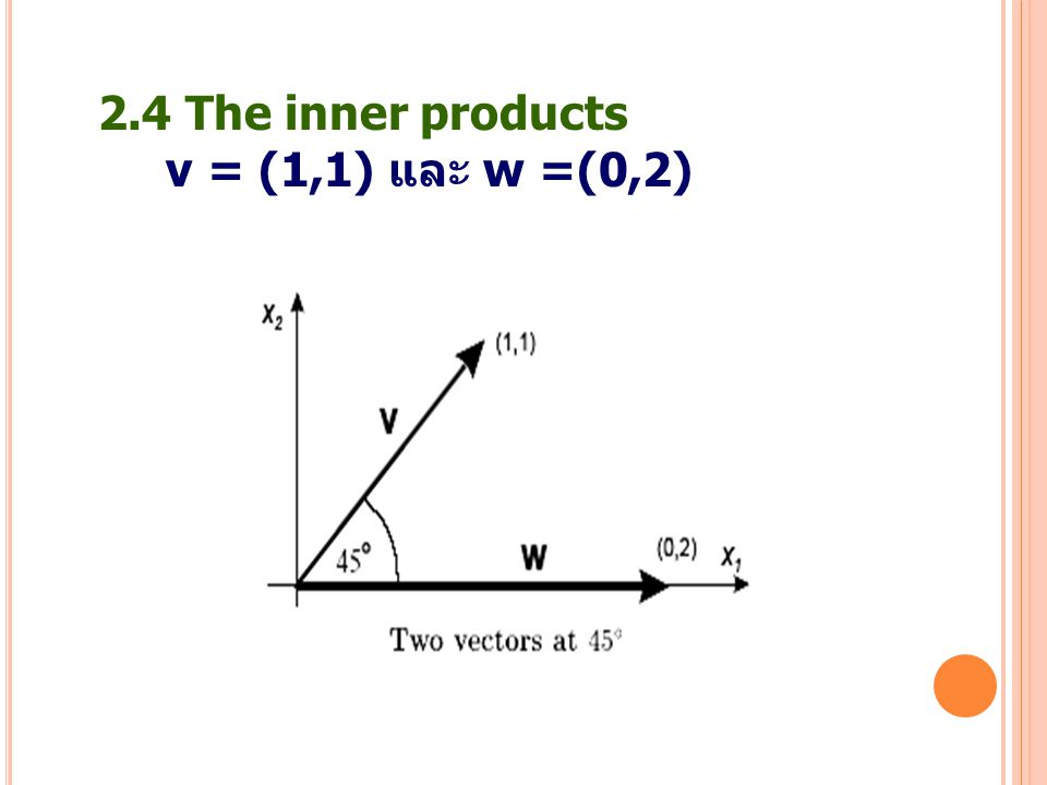 2.4 The inner products v = (1,1) และ w =(0,2)