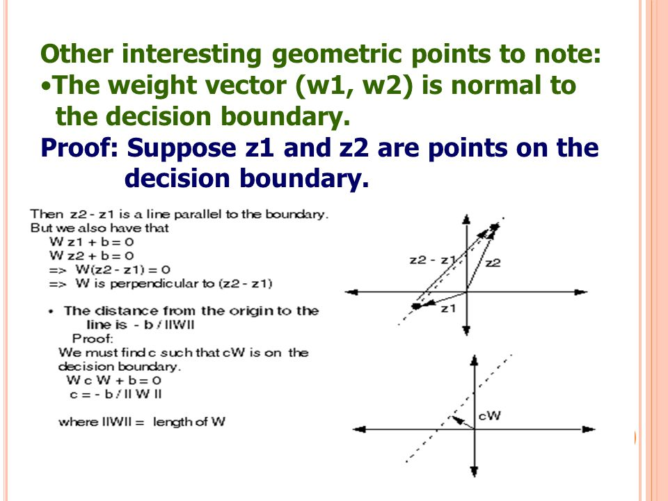 Other interesting geometric points to note: