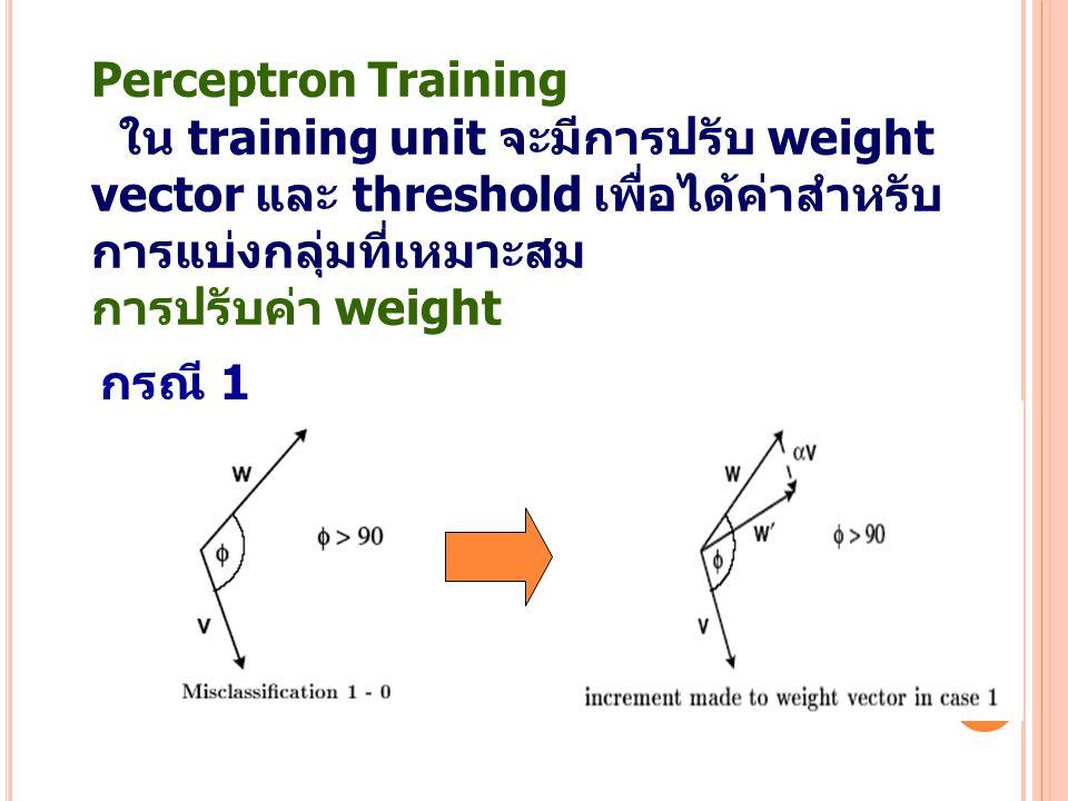 Perceptron Training ใน training unit จะมีการปรับ weight. vector และ threshold เพื่อได้ค่าสำหรับ. การแบ่งกลุ่มที่เหมาะสม.