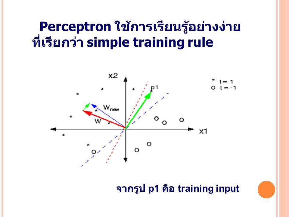 Perceptron ใช้การเรียนรู้อย่างง่าย ที่เรียกว่า simple training rule