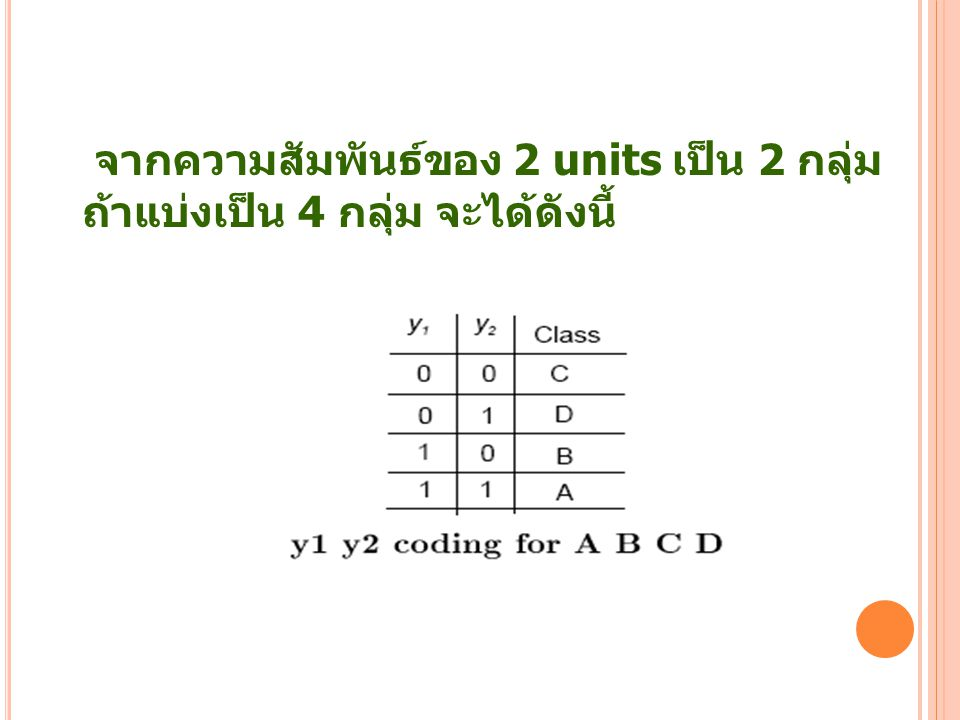 จากความสัมพันธ์ของ 2 units เป็น 2 กลุ่ม