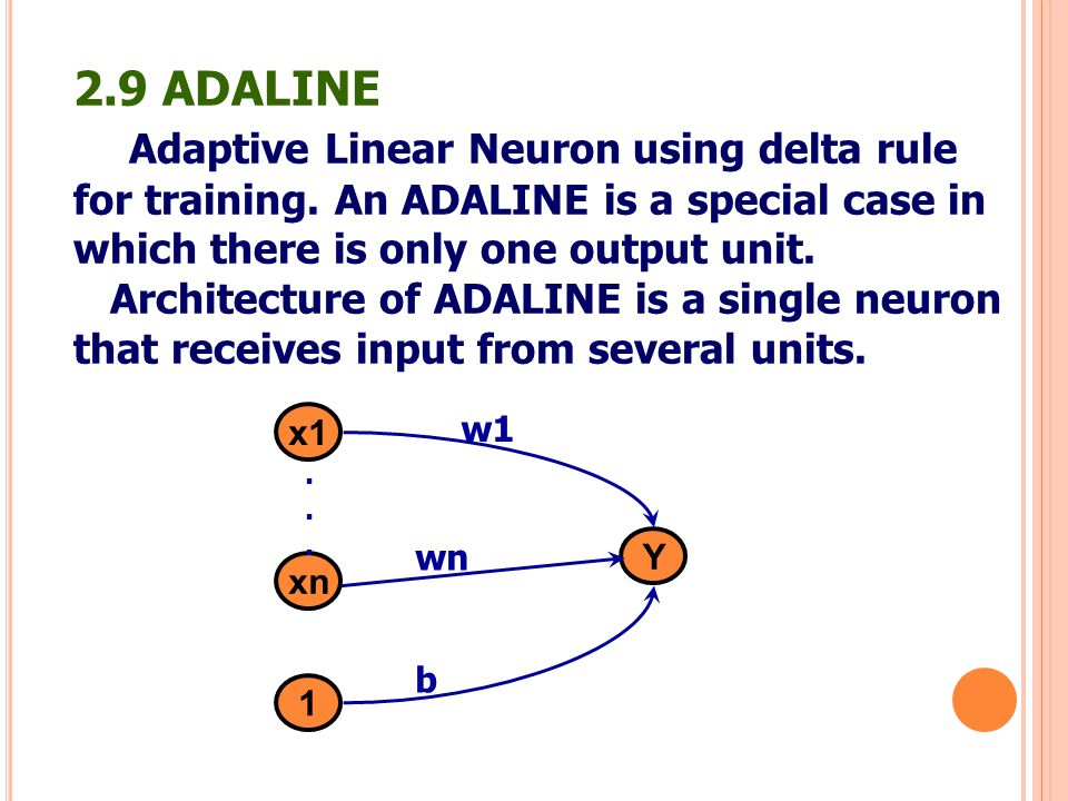 Adaptive Linear Neuron using delta rule