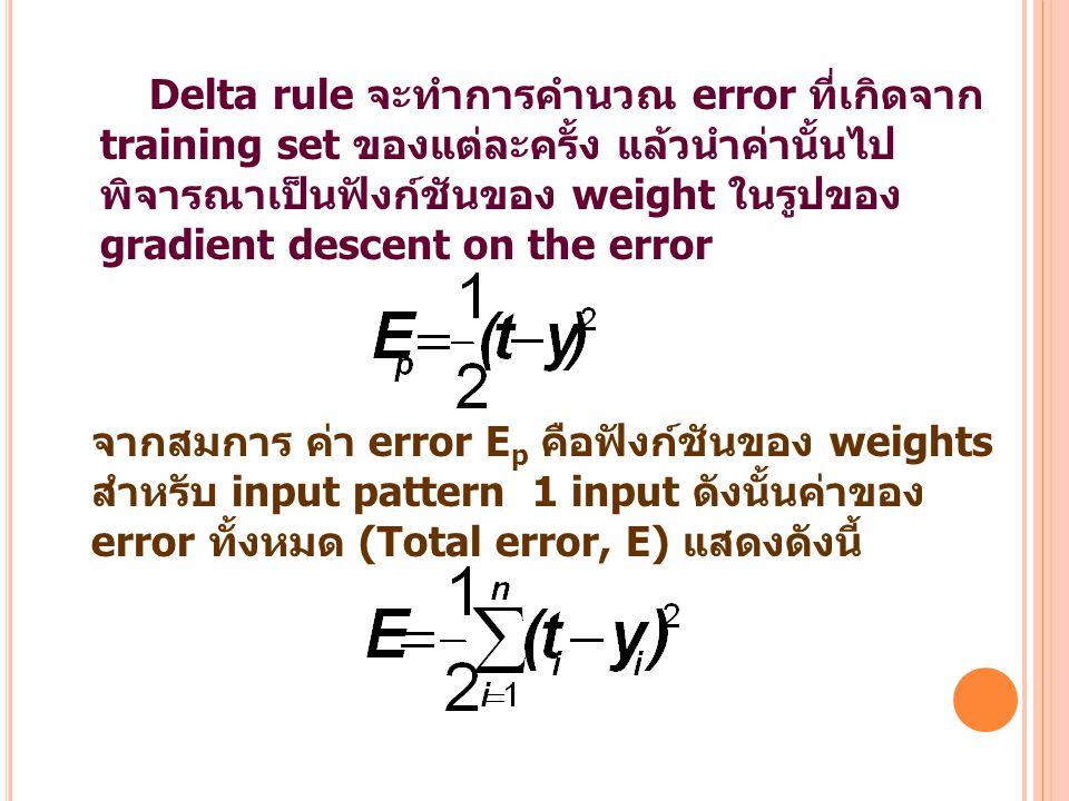 Delta rule จะทำการคำนวณ error ที่เกิดจากtraining set ของแต่ละครั้ง แล้วนำค่านั้นไป