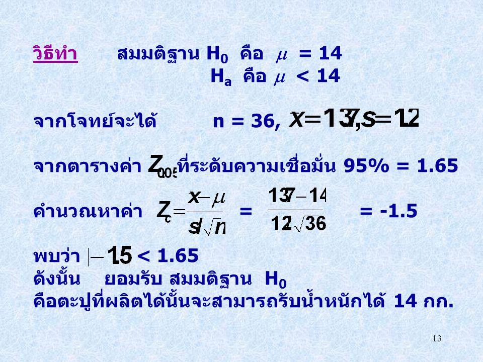 วิธีทำ สมมติฐาน H0 คือ  = 14